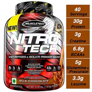 Final Results: MuscleTech NitroTech Pure Whey Protein (Top Choice)